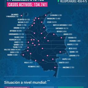 Soacha cerró agosto con 105 casos nuevos de Covid-19
