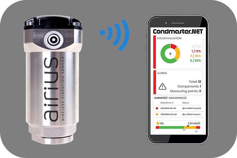 WIRELESS IIOT - Airius & Condmaster.NET: Vibration Triaxial