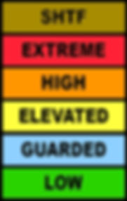 SHTF Threat Level Index