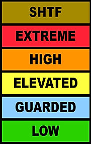 SHTF Threat Level Index