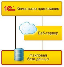 1c file.jpg