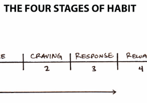 How to Unlearn Bad Habits