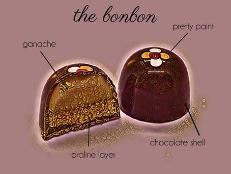 WHAT IS A BONBON?
