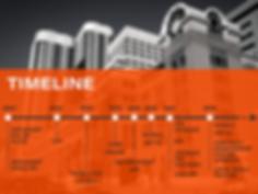2018 ParkPlus Timeline.png