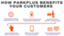 Citizen benefits of ParkPlus