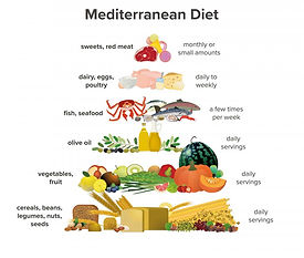 an-infographic-showing-a-food-pyramid-of