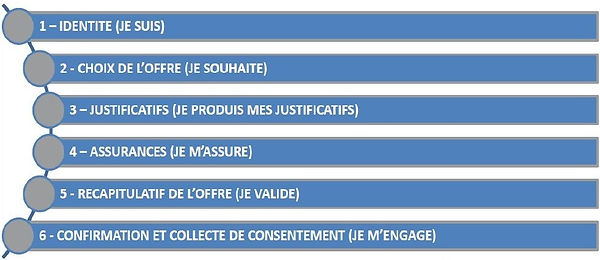 Licences 2.JPG