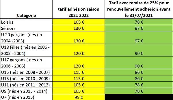 Tarifs cotisations.png