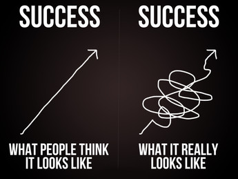 What does success mean?