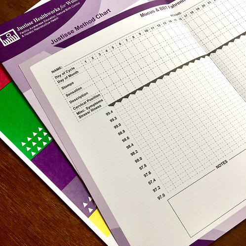 Justisse Method Chart
