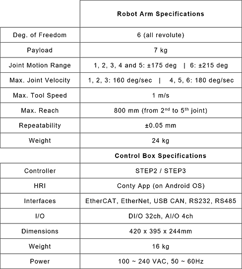 Indy7 Specs Table.png