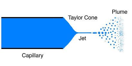 Taylor_cone.jpg