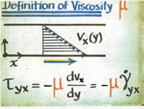 viscosity.png