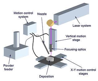 Laser_Cladding_System_setup.jpg