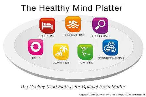 the healthy mind platter.jpg