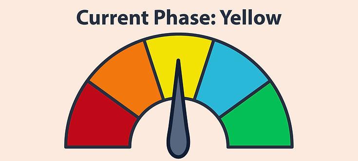 Yellow+Dial.jpg