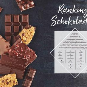 Ranking Schokolade
