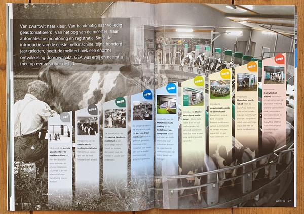 de-boer-op-magazine-GEA-geschiedenis-koe