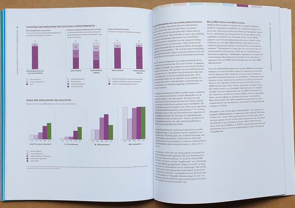 FNLI-de-stille-kracht-rapport-paars-graf