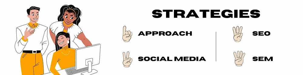 Social Media SEO and SEM for Startups