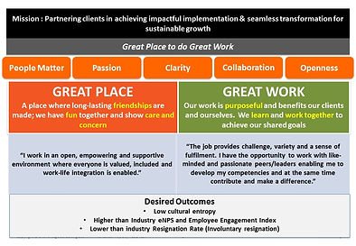 Great Place to do Great Work Slide 3.JPG
