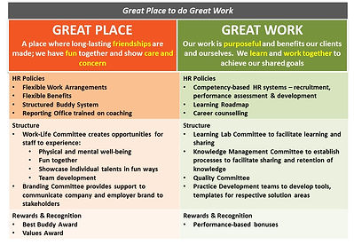Great Place to do Great Work Slide 4.JPG