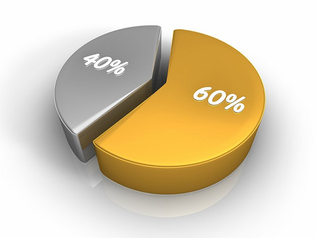 Why 60% of organizational changes fail