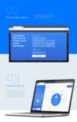 Meetmap Proces   Event Info & brand
