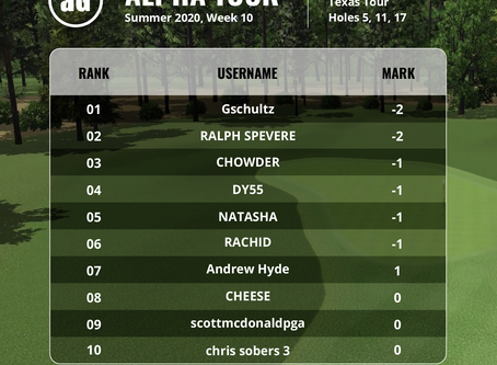 Alpha Tour Summer 2020: Week 10 Results