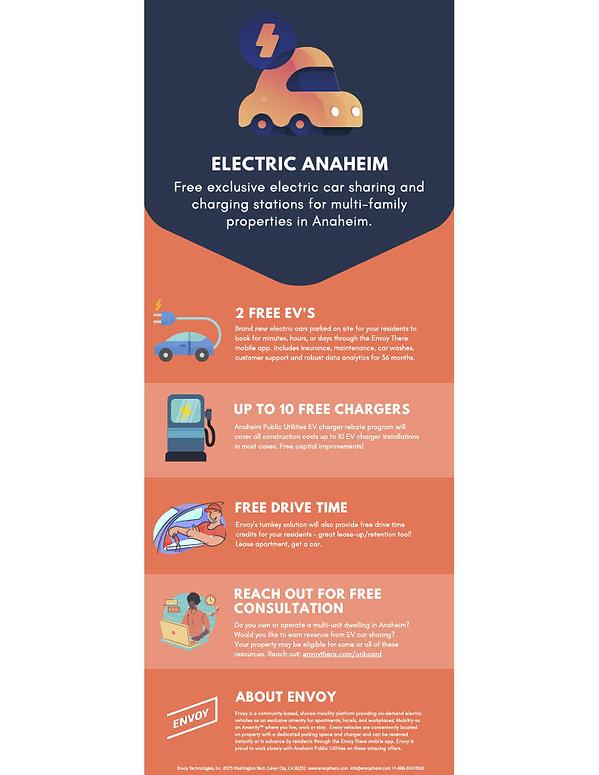 Electric Anaheim Infographic 61024_1.jpg