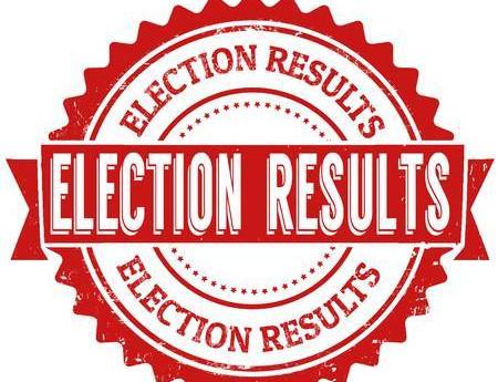 Final Announcement – Election Result of SJC IMC Alumni Manager Election 2021