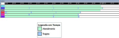 Produtividade_TempoTrajetoTempoCliente.j