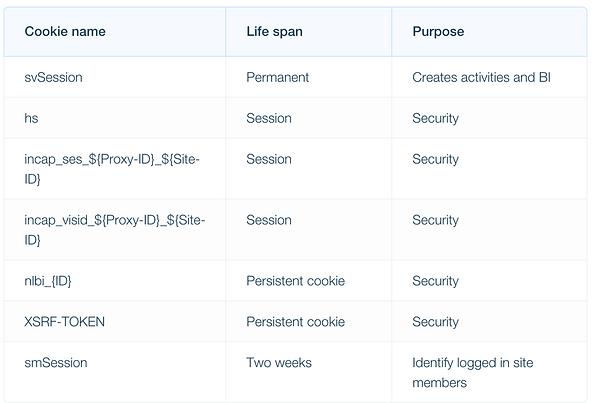 privacycookies.png