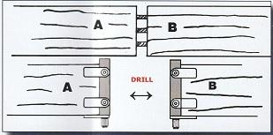 Joint Génie - Assemblage en Plat joint.