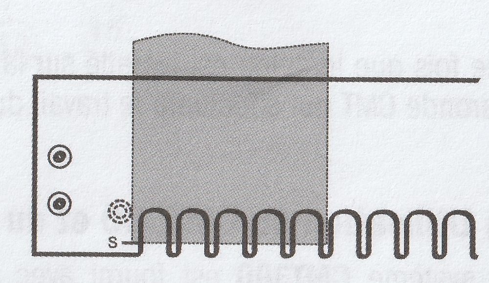 CMT300 - Positionnement du S.
