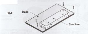 Montage du CMT300 - Fig 1