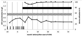 vagal nerve stimulation.png