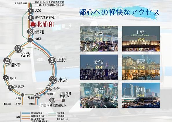 北浦和案内図.jpg