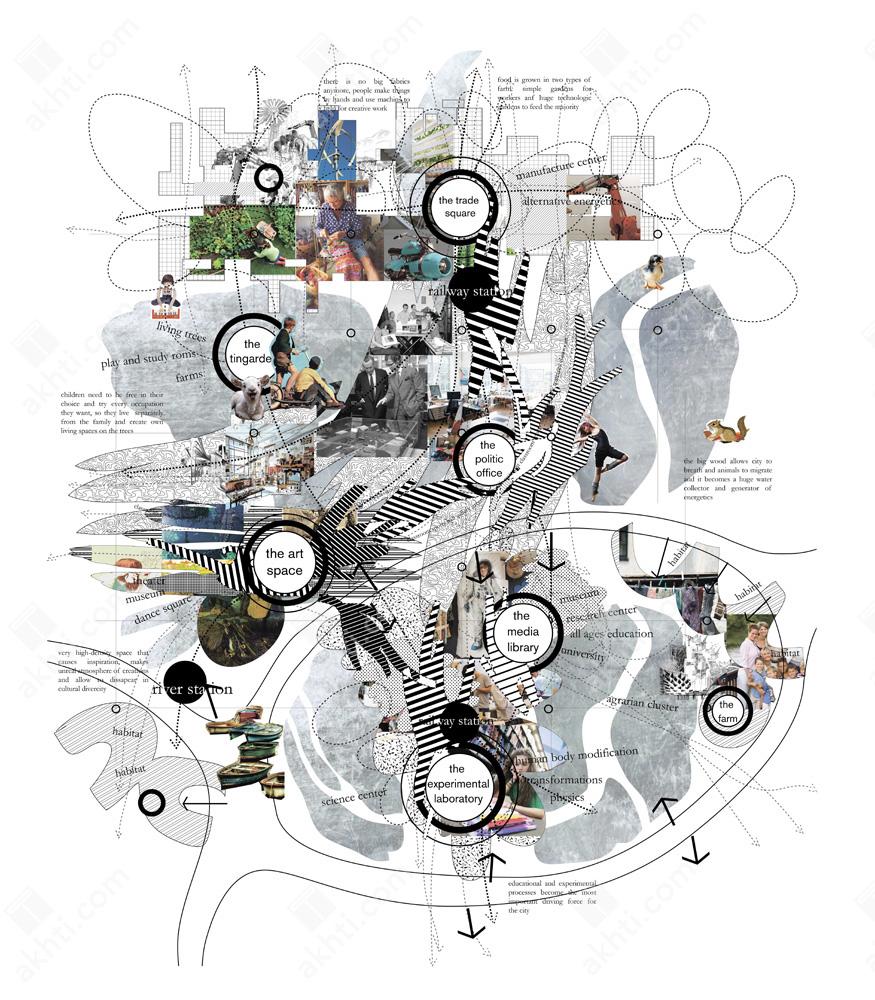 Akhti.com - TIArch - Projects - Node - Alisa Silanteva 04