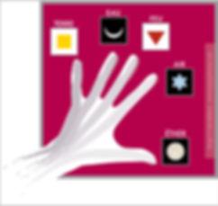 symbolique des énergies et des éléments des mains
