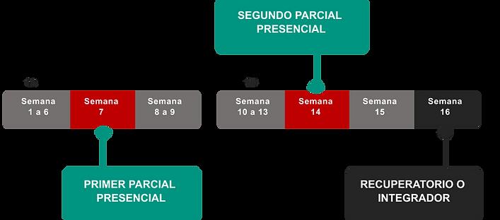 Exámenes parciales_Calendario_Presencial