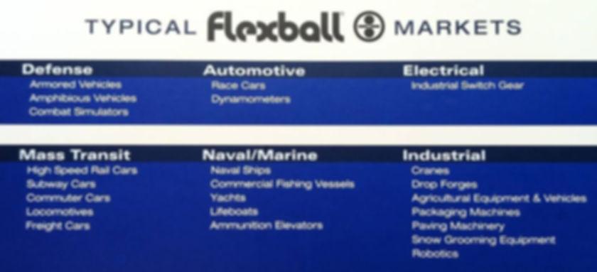 Typical Flexball Markets