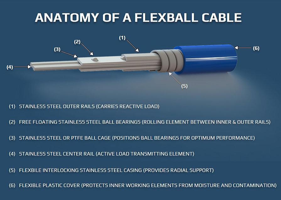 Flexball Control Cable