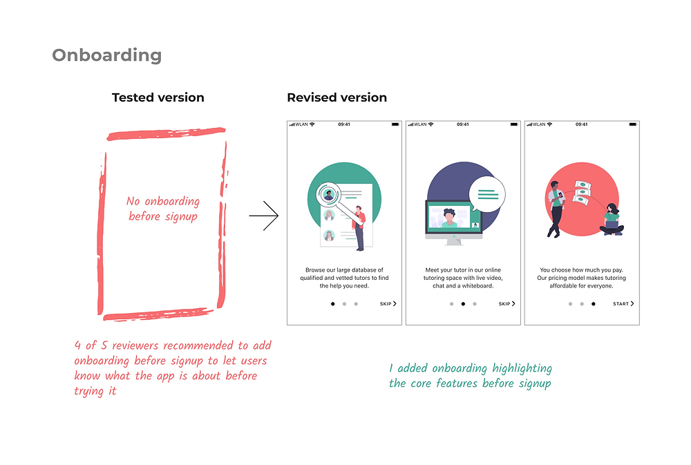 4 out of 5 reviewers recommended adding onboarding before signup to let users know what the app is about before trying it out. That's why I added onboarding in the form of a slide show highlighting core features of the app.