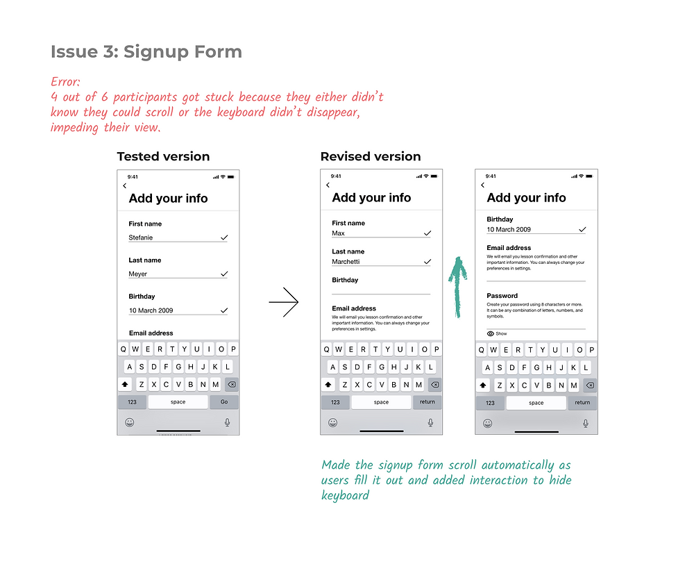 4 out of 6 participants briefly got stuck in the signup form, because they either didn't know they could scroll, or the keyboard didn't disappear, impeding their view. That's why I added an interaction to the screen, that would make it scroll upwards automatically as participants filled out the form.