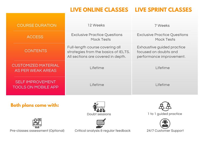 Live Online Classes.png