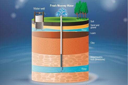 water treatment diagram.JPG