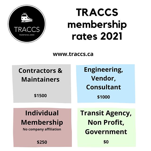 TRACCS membership rates 2021 (2).png