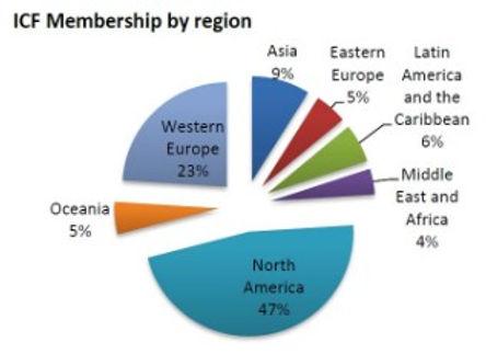 April-membership-by-region.jpg