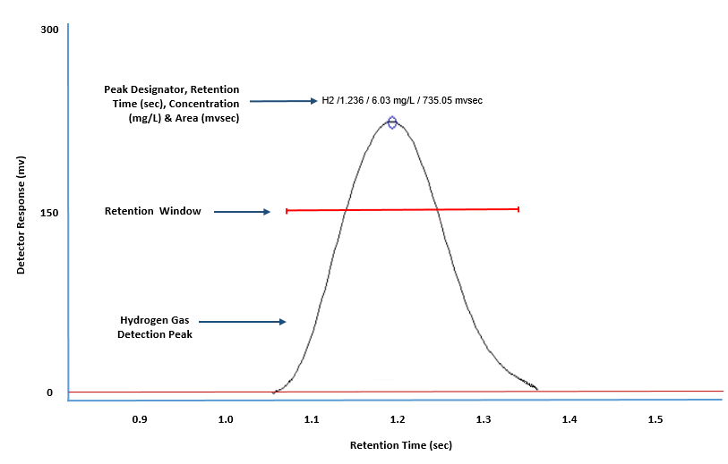 sample chromatogram for website.PNG